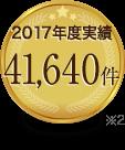 2017年度実績 41,640件