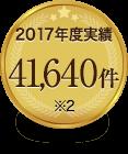 2017年度実績 41,640件 ※2