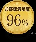 お客様満足度 96% 2019年度実績 自社調べ