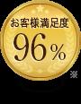 お客様満足度 96% 当社調べ