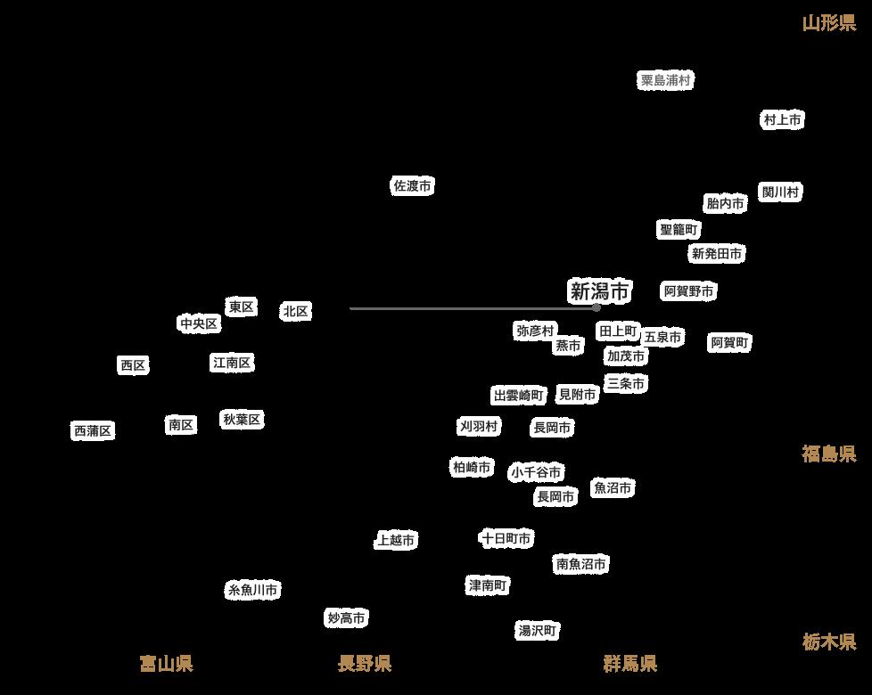 新潟県市区名