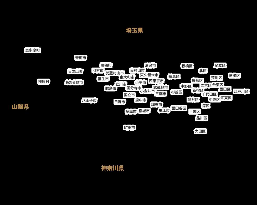 東京都市区名