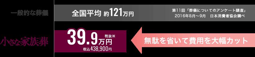 小さな家族葬なら税抜39.9万円※でお葬式を行えます。