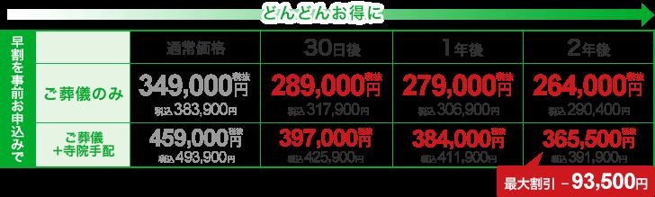 最大53,500円割引