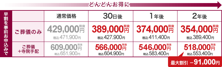 最大71,000円割引