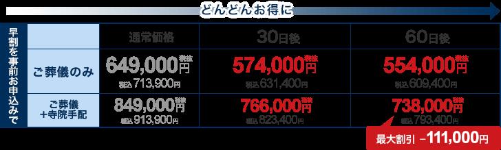 最大66,000円割引