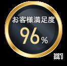 お客様満足度96% ※1