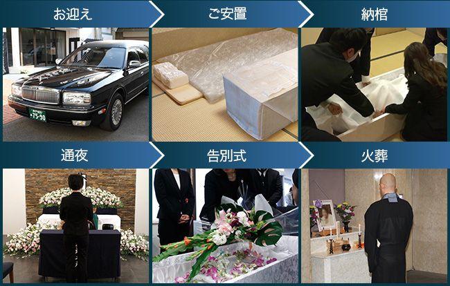 葬儀・葬式の流れと費用、ご遺族・参列者のマナーについて徹底解説