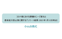 コロナ禍における葬儀のニーズ変化と 感染拡大防止策に関するアンケート結果(2021年1月12日時点)