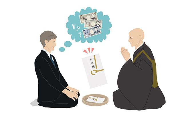 お寺の葬儀にかかる3つの費用を徹底解説!具体的な流れ6ステップも紹介