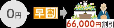 66000円割引